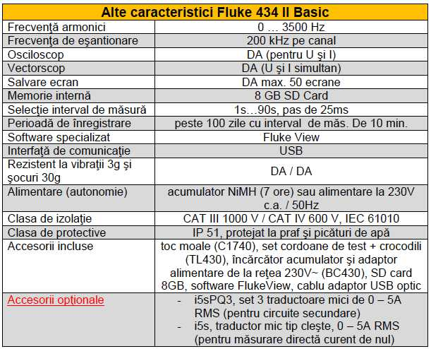 Fluke 434 II basic alte caract