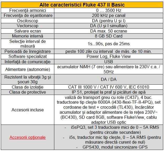 Fluke 437 basic alte caract