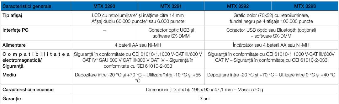 mtx3290 specificatii tehnice generale comp