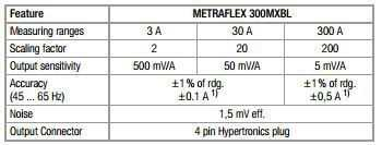 METRAFLEX 300M XBL_tech data