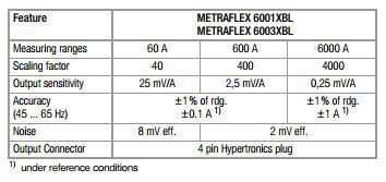 METRAFLEX 6001 XBL_tech