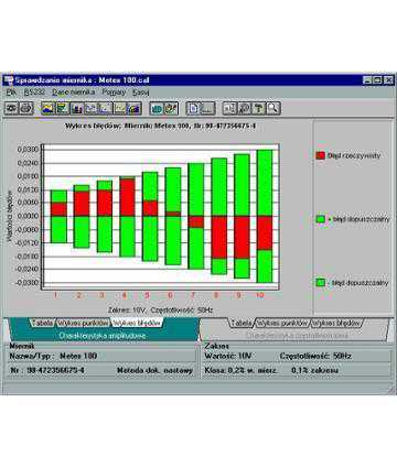 Accesorii masuratori de uz general Calmet CALPRO 101 - Software for C101 calibrators